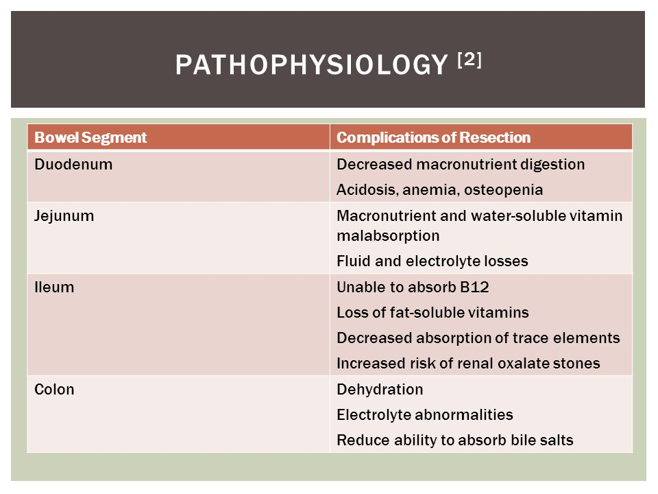 Necrotizing Enterocolitis Pathophysiology
